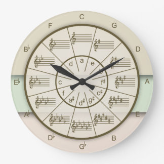 Circle of Fifths Music Theory Layered Large Clock