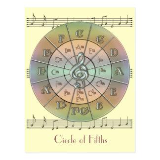 Circle of Fifths Pastel Postcard