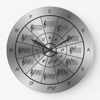 Circle of fifths silver color musicians large clock