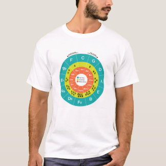 Circle of Fifths T-Shirt