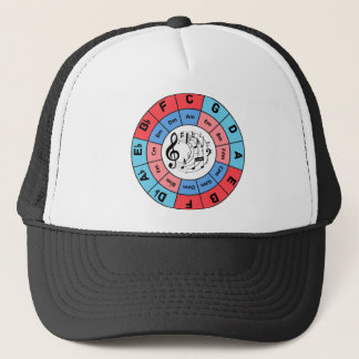 Circle of Fifths Trucker Hat