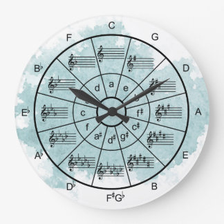 Circle of fifths watercolor musicians clock
