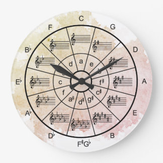 Circle of fifths watercolor musicians large clock