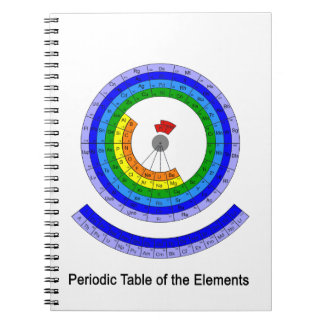 Circular Periodic Table of the Elements Notebooks