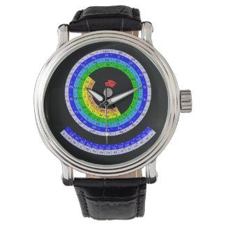 Circular periodic table watch