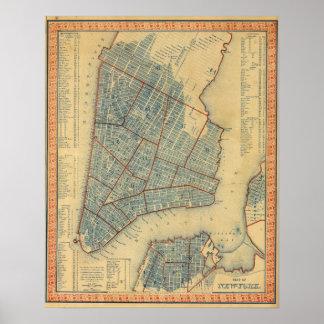 City of NewYork Poster