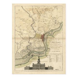 City of Philadelphia Pennsylvania Map (1777) Postcard