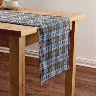 Clan Anderson Light Blue Scottish Tartan Short Table Runner