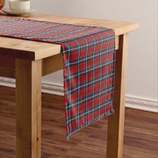 Clan Drummond Red and Sky Blue Scottish Tartan Short Table Runner