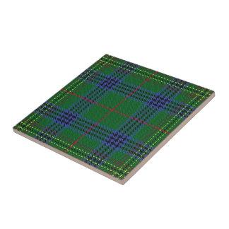 Clan Kennedy Scottish Expressions Tartan Ceramic Tile