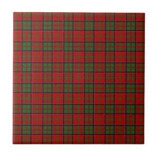 Clan MacDonald Of Glencoe Tartan Tile