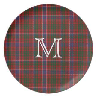 Clan MacRae Monogram Tartan Plaid Plate