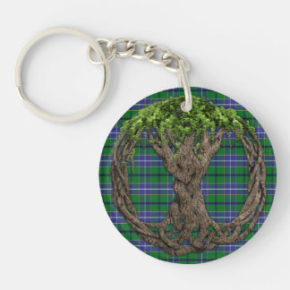 Clan Wishart Hunting Tartan And Celtc Tree Of Life Key Ring