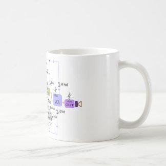 Classic Synthesizer Block Diagram Coffee Mug