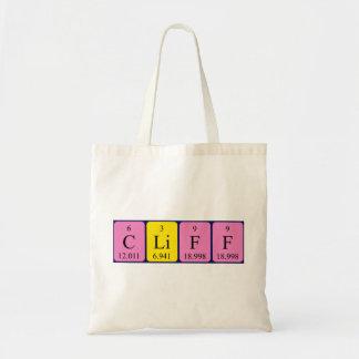 Cliff periodic table name tote bag