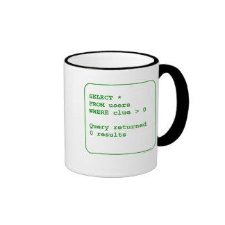 Clueless Users Ringer Coffee Mug