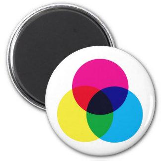 CMYK Color Model 6 Cm Round Magnet