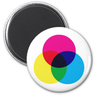 CMYK Color Model Magnet