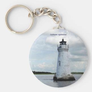 Cockspur Lighthouse Key Ring