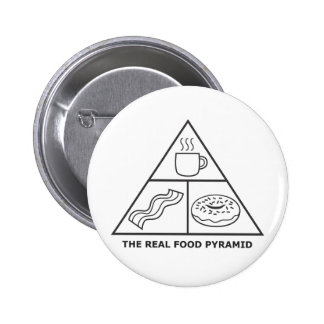 Coffee Bacon Donuts Best Food Pyramid Pinback Button