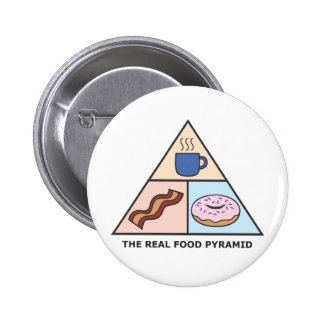 Coffee Bacon Donuts - The Real Food Pyramid Button