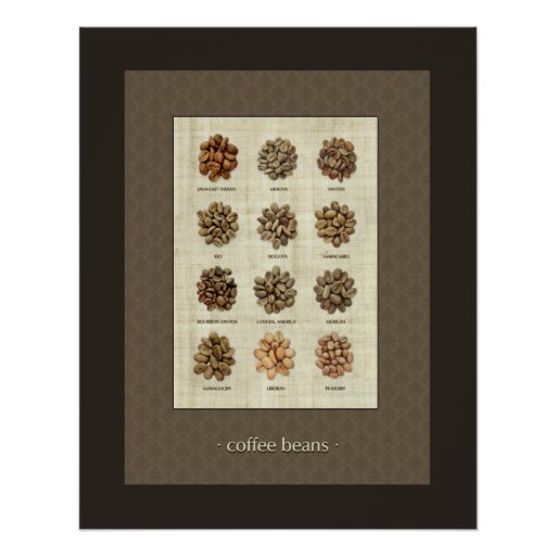 Coffee Beans - poster
