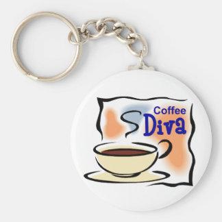 Coffee Diva Key Ring