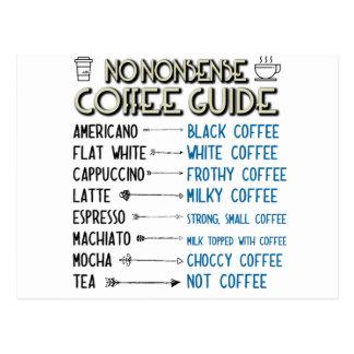 Coffee Guide Postcard