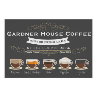 Coffee House Kitchen Wall Art - Personalised 24x36