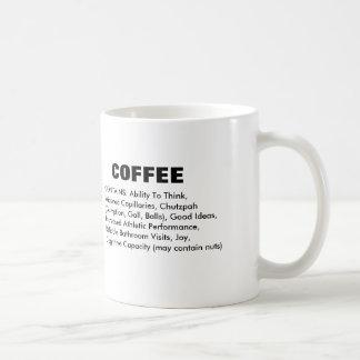 Coffee Ingredients Basic White Mug
