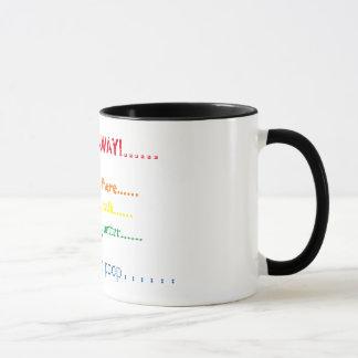 Coffee Meter