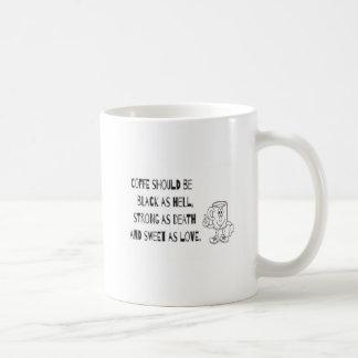 Coffee should be Mug 4