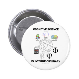 Cognitive Science Is Interdisciplinary Button