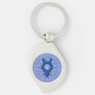 Cold Shoulder Keychain