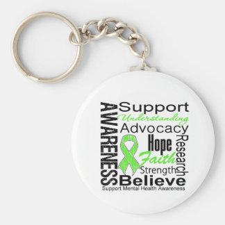 Collage - Mental Health Awareness Basic Round Button Key Ring