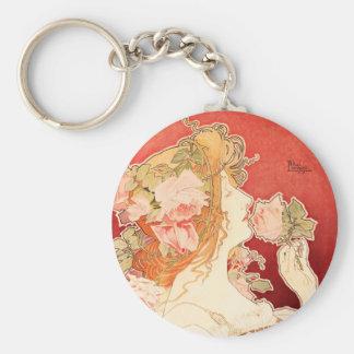 Cologne Parfumerie Key Ring