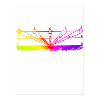 Color Perspective, Zetetic Astronomy by Parallax Postcard