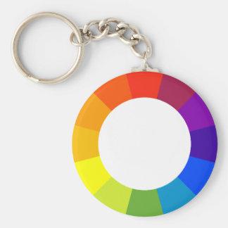 color wheel key ring