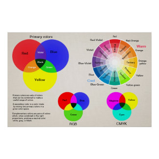 Colour chart colour wheel