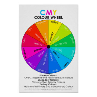 Colour Count and Discover CMY Wheel Poster UK