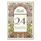 Colourful Vintage Wedding Table Numbers