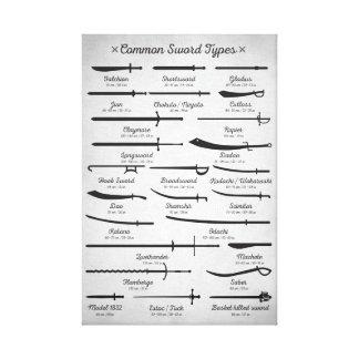 Common Sword Types Canvas Print