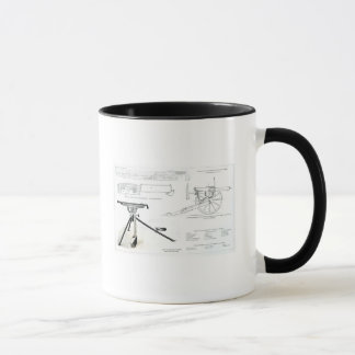 Comparison of the Colt Automatic Gun Mug