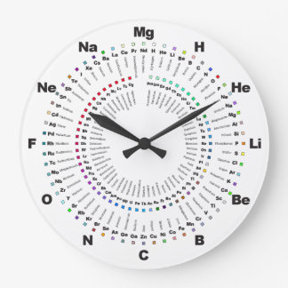 Complete Periodic Table Chemistry Clock - H to Og