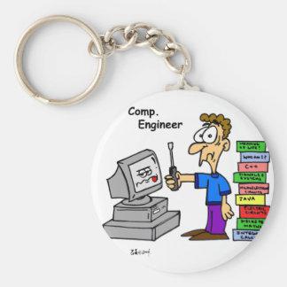 Computer Engineer Cartoon Key Ring