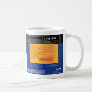 Cone of Uncertainty Coffee Mug