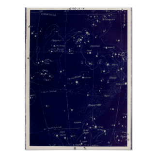 Constellations Cancer and Gemini Poster