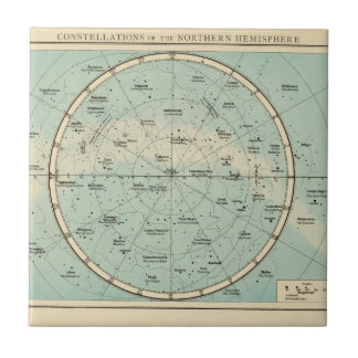 Constellations, Solar System, Moon Small Square Tile