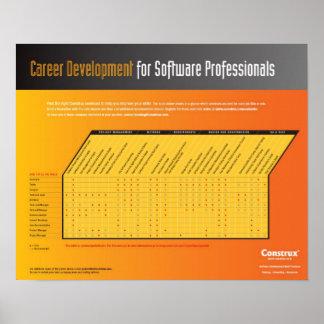 Construx Career Development Poster