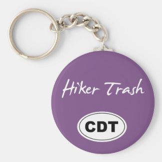 Continental Divide Trail Hiker Trash Keychain